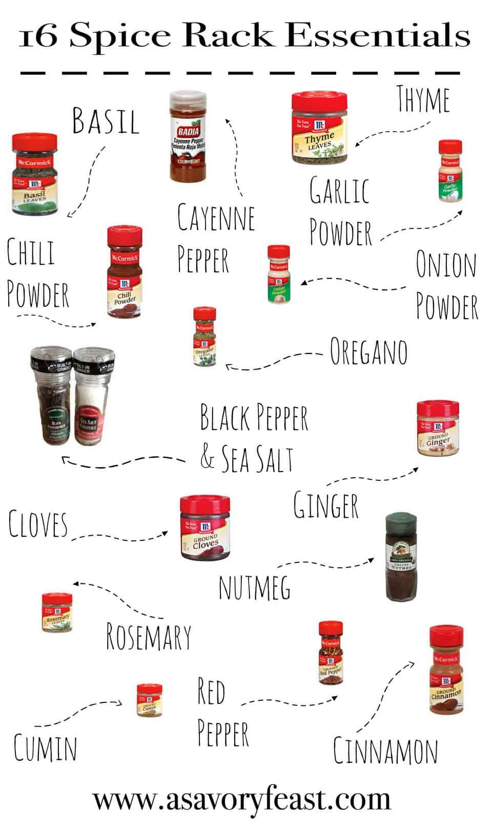 16 Spice Rack Essentials
